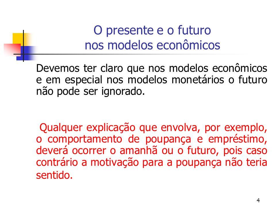 4 O presente e o futuro nos modelos econômicos Devemos ter claro que nos modelos econômicos e em especial nos modelos monetários o futuro não pode ser