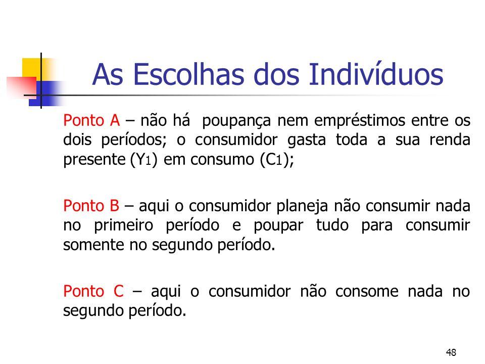 48 As Escolhas dos Indivíduos Ponto A – não há poupança nem empréstimos entre os dois períodos; o consumidor gasta toda a sua renda presente (Y 1 ) em