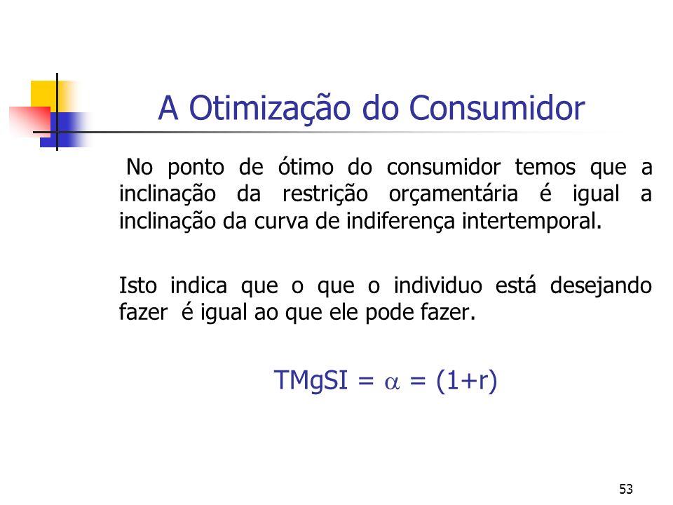 53 A Otimização do Consumidor No ponto de ótimo do consumidor temos que a inclinação da restrição orçamentária é igual a inclinação da curva de indife