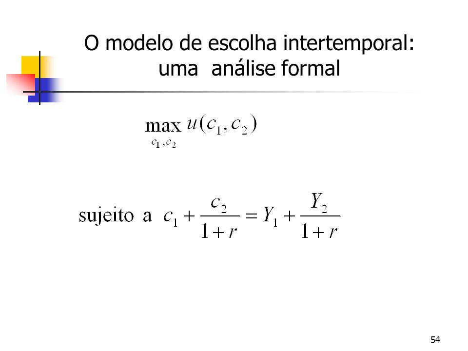 54 O modelo de escolha intertemporal: uma análise formal