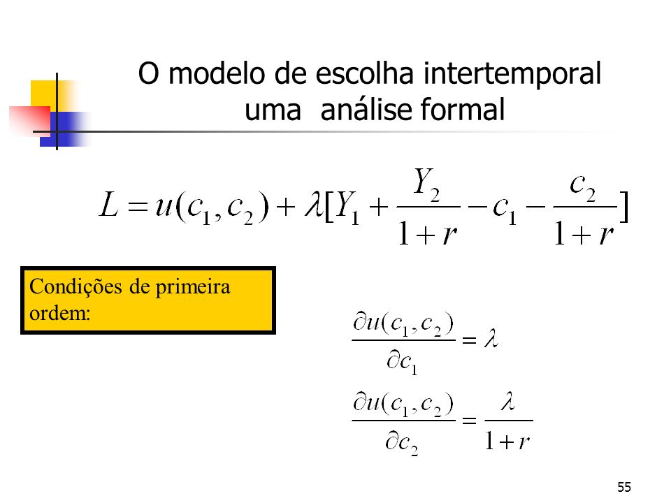 55 O modelo de escolha intertemporal uma análise formal Condições de primeira ordem: