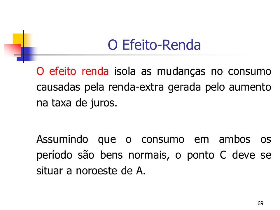 69 O Efeito-Renda O efeito renda isola as mudanças no consumo causadas pela renda-extra gerada pelo aumento na taxa de juros. Assumindo que o consumo
