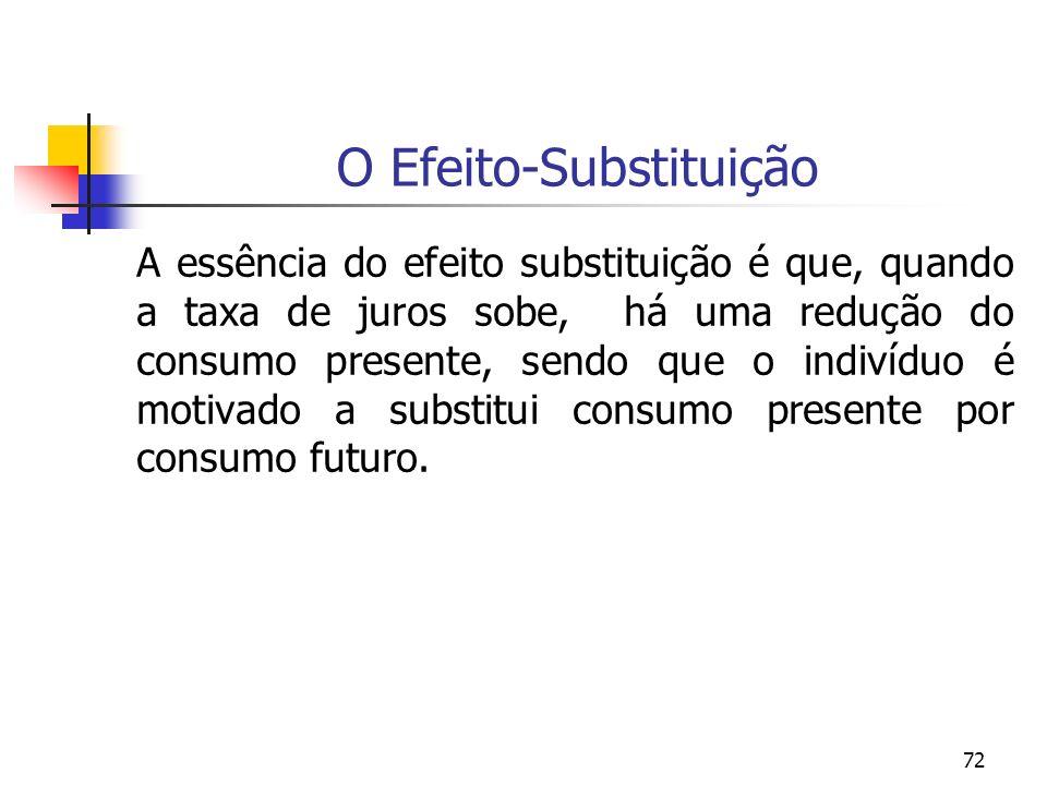 72 O Efeito-Substituição A essência do efeito substituição é que, quando a taxa de juros sobe, há uma redução do consumo presente, sendo que o indivíd