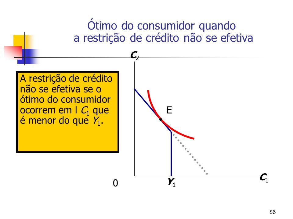 86 A restrição de crédito não se efetiva se o ótimo do consumidor ocorrem em l C 1 que é menor do que Y 1. Ótimo do consumidor quando a restrição de c