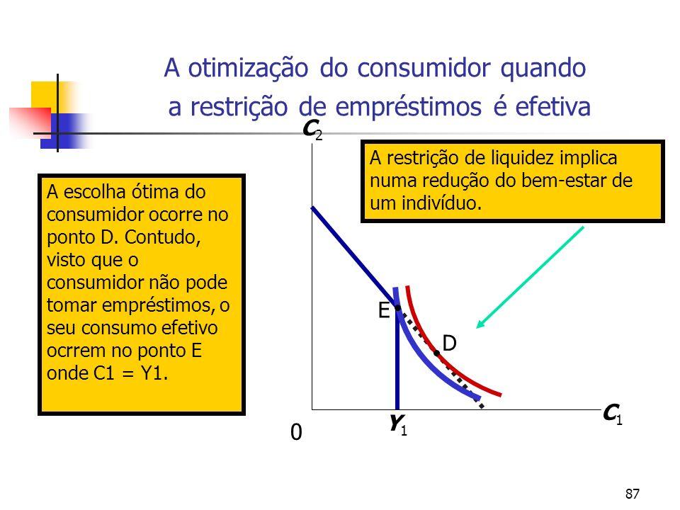 87 A escolha ótima do consumidor ocorre no ponto D. Contudo, visto que o consumidor não pode tomar empréstimos, o seu consumo efetivo ocrrem no ponto