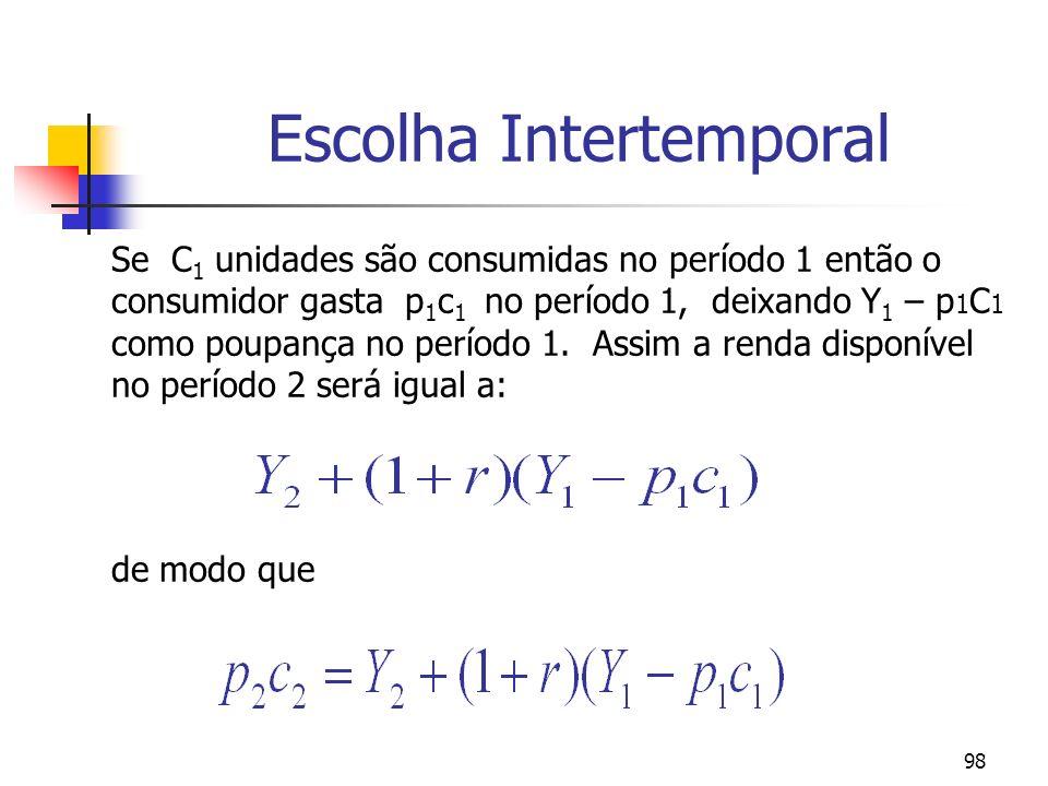 98 Escolha Intertemporal Se C 1 unidades são consumidas no período 1 então o consumidor gasta p 1 c 1 no período 1, deixando Y 1 – p 1 C 1 como poupan