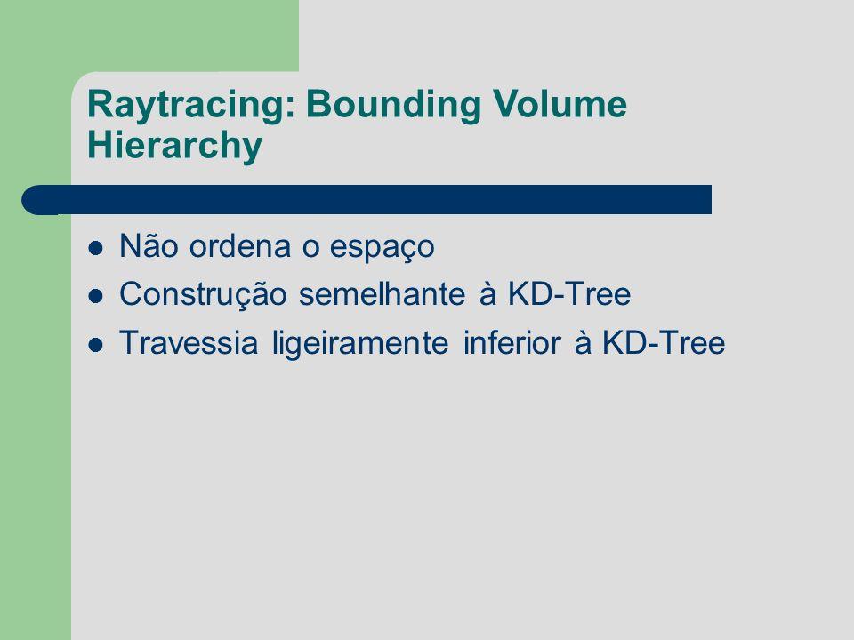 Raytracing: Bounding Volume Hierarchy Não ordena o espaço Construção semelhante à KD-Tree Travessia ligeiramente inferior à KD-Tree
