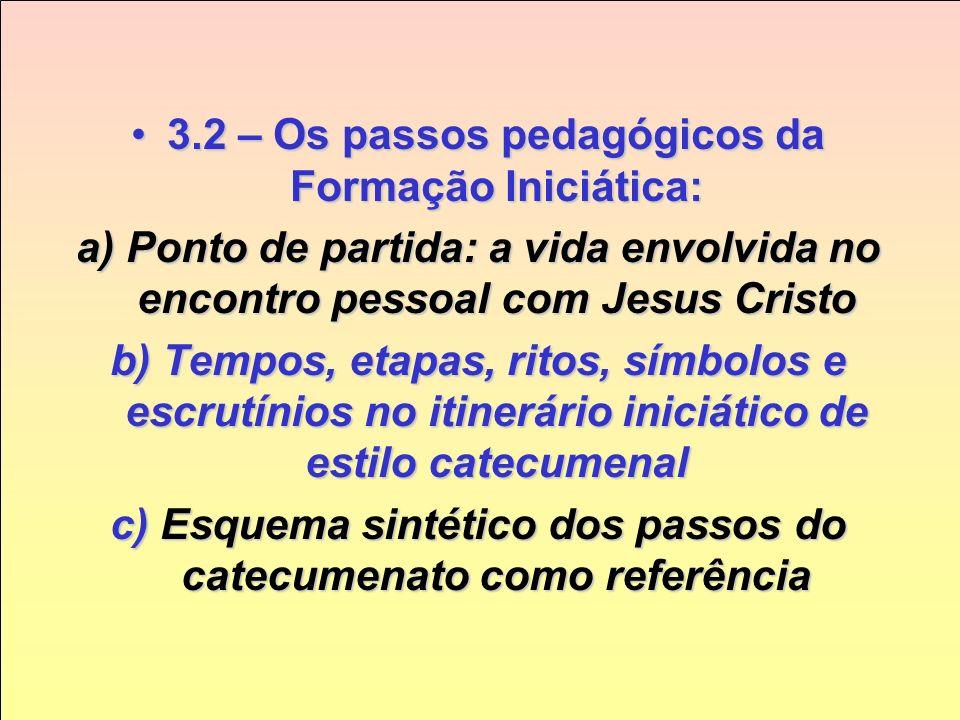 Cap. 3 Características da Formação Iniciática de Catequistas 3.1 – A Experiência de Emaús, modelo iniciático por excelência a) Partir da realidade da