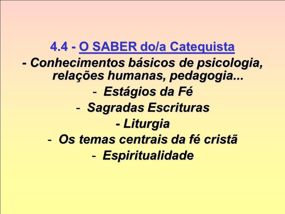 4.2 – O saber CONVIVER do Catequistas4.2 – O saber CONVIVER do Catequistas -Capaz de convivência -Formar comunidade -Comunidade de Enviados -Opção pel