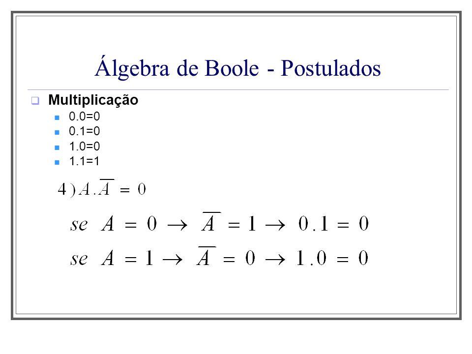 Álgebra de Boole - Postulados Multiplicação 0.0=0 0.1=0 1.0=0 1.1=1