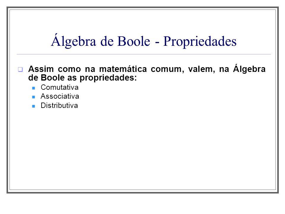 Álgebra de Boole - Propriedades Assim como na matemática comum, valem, na Álgebra de Boole as propriedades: Comutativa Associativa Distributiva