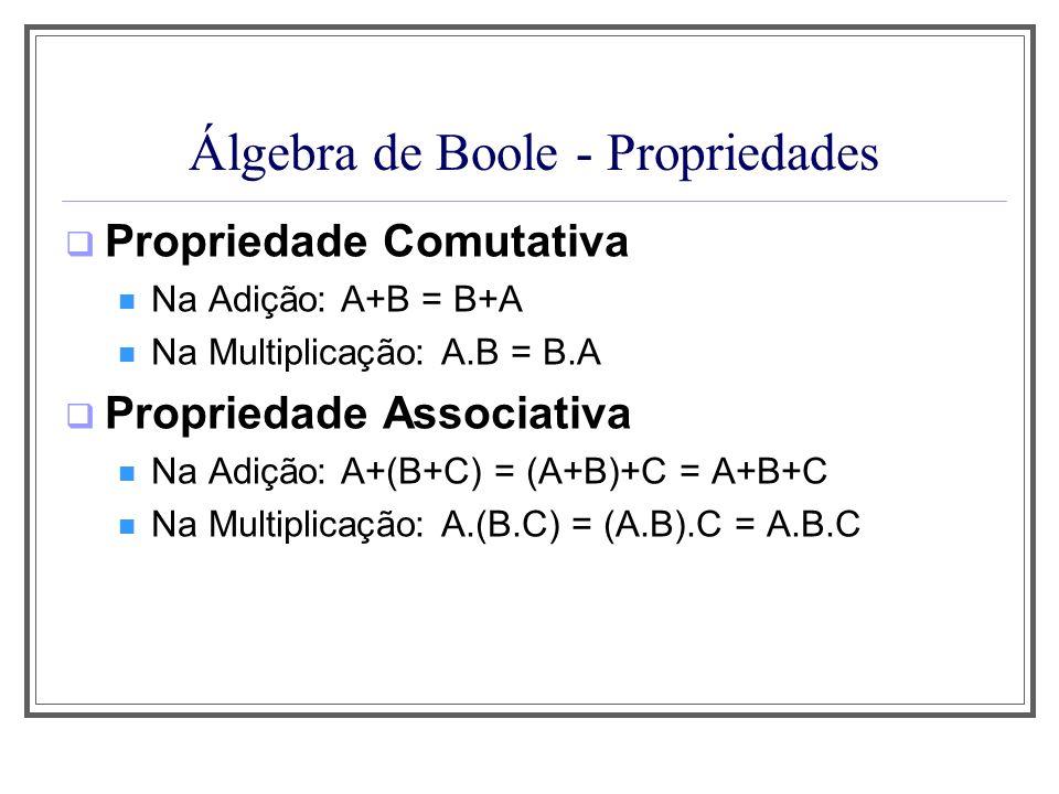 Álgebra de Boole - Propriedades Propriedade Comutativa Na Adição: A+B = B+A Na Multiplicação: A.B = B.A Propriedade Associativa Na Adição: A+(B+C) = (