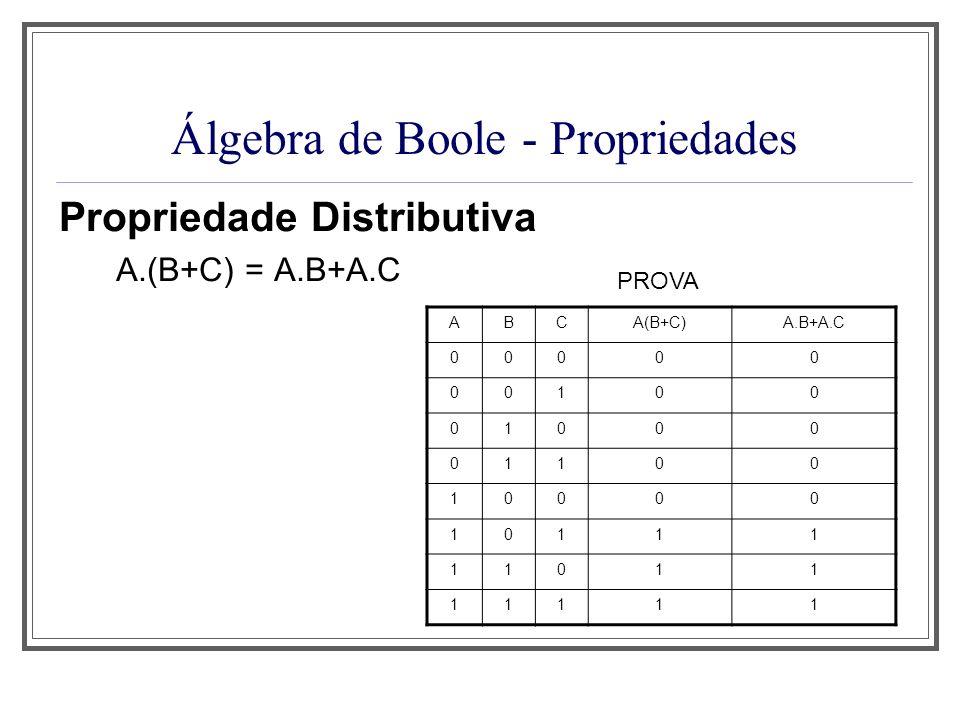 Álgebra de Boole - Propriedades Propriedade Distributiva A.(B+C) = A.B+A.C ABCA(B+C)A.B+A.C 00000 00100 01000 01100 10000 10111 11011 11111 PROVA