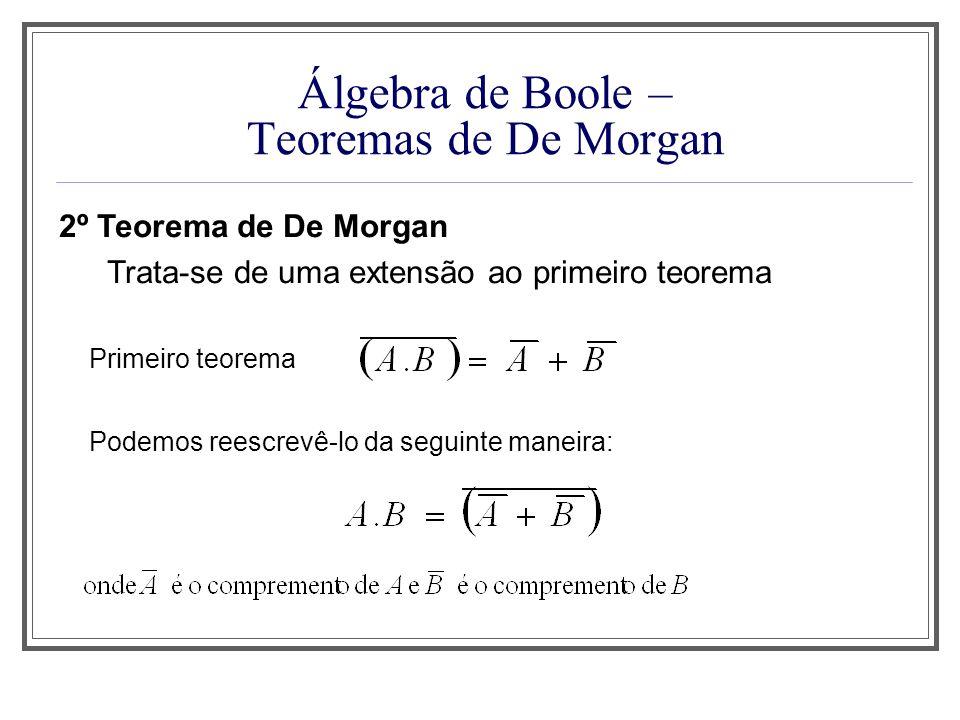 Álgebra de Boole – Teoremas de De Morgan 2º Teorema de De Morgan Trata-se de uma extensão ao primeiro teorema Primeiro teorema Podemos reescrevê-lo da