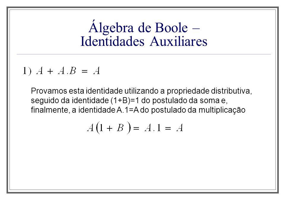 Álgebra de Boole – Identidades Auxiliares Provamos esta identidade utilizando a propriedade distributiva, seguido da identidade (1+B)=1 do postulado d