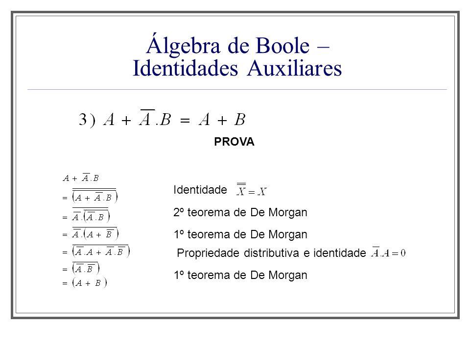 Álgebra de Boole – Identidades Auxiliares Identidade PROVA 2º teorema de De Morgan 1º teorema de De Morgan Propriedade distributiva e identidade 1º te