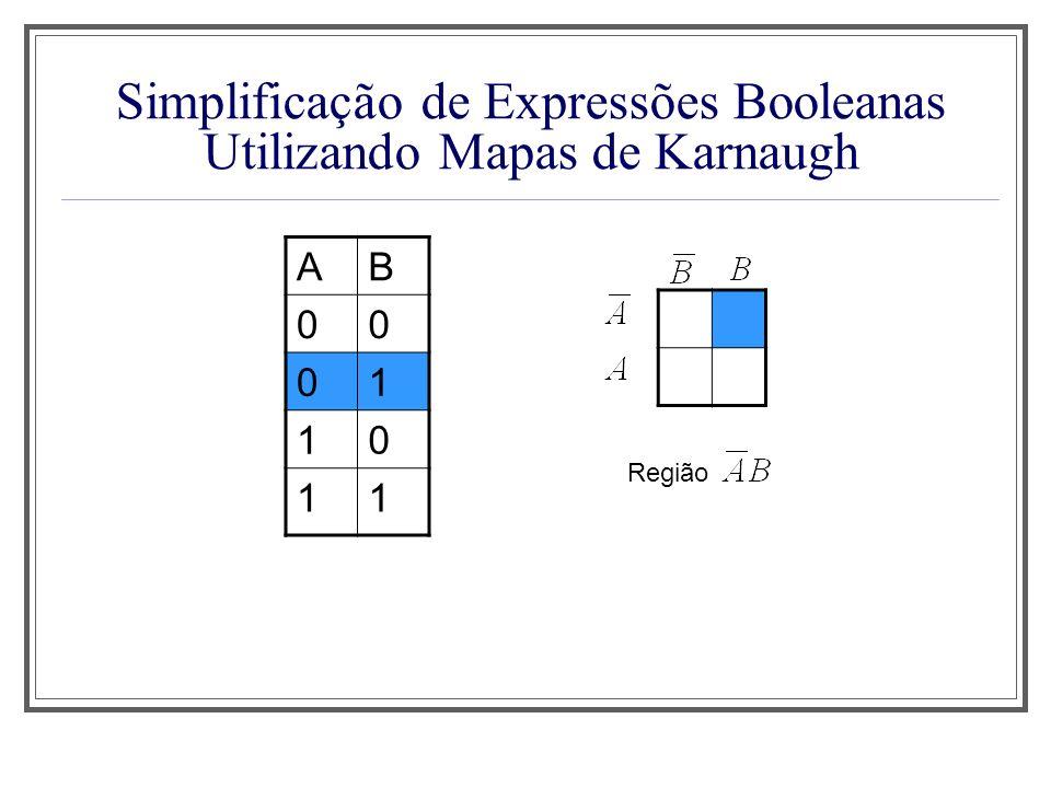 Simplificação de Expressões Booleanas Utilizando Mapas de Karnaugh AB 00 01 10 11 Região