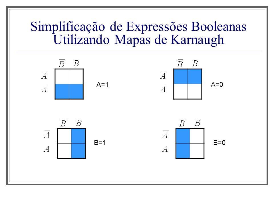 Simplificação de Expressões Booleanas Utilizando Mapas de Karnaugh A=1A=0 B=1B=0