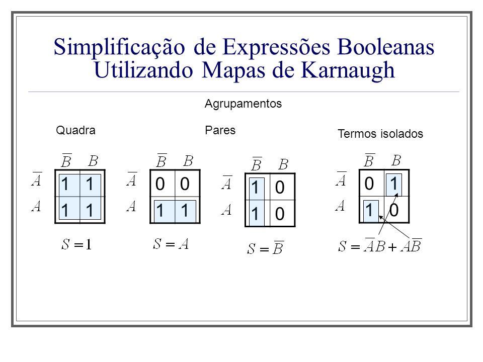Simplificação de Expressões Booleanas Utilizando Mapas de Karnaugh 11 11 Agrupamentos 00 11 QuadraPares 10 10 Termos isolados 01 10