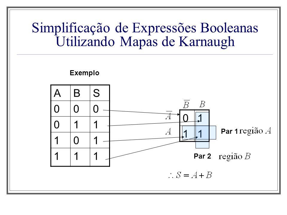 Simplificação de Expressões Booleanas Utilizando Mapas de Karnaugh ABS 000 011 101 111 01 11 Exemplo Par 1 Par 2