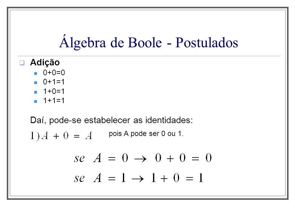 Álgebra de Boole - Postulados Adição 0+0=0 0+1=1 1+0=1 1+1=1 Daí, pode-se estabelecer as identidades: pois A pode ser 0 ou 1.