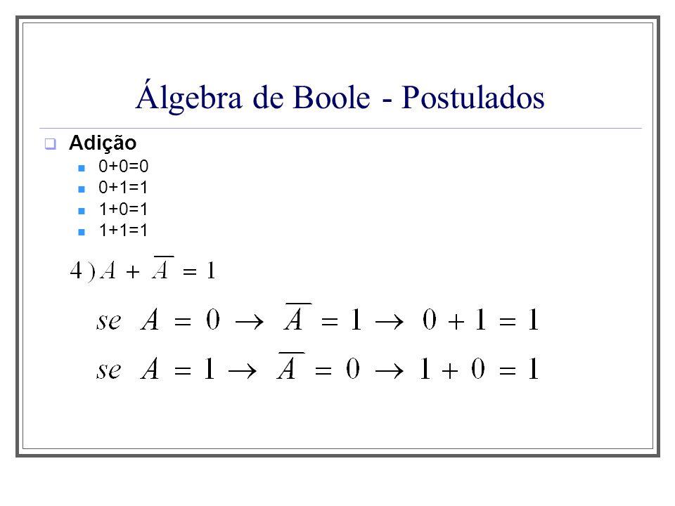 Álgebra de Boole - Postulados Adição 0+0=0 0+1=1 1+0=1 1+1=1