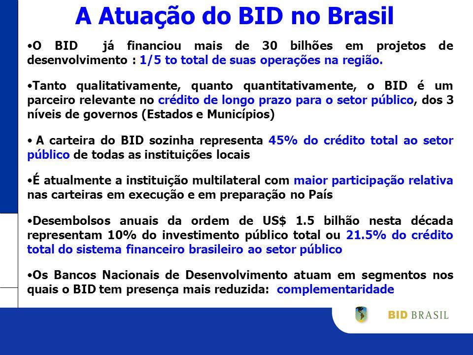 A Atuação do BID no Brasil O BID já financiou mais de 30 bilhões em projetos de desenvolvimento : 1/5 to total de suas operações na região.
