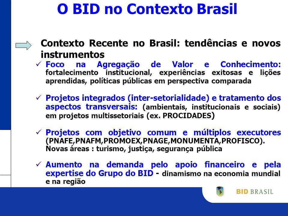Banco Interamericano de Desenvolvimento Representação no Brasil Fim desta apresentação