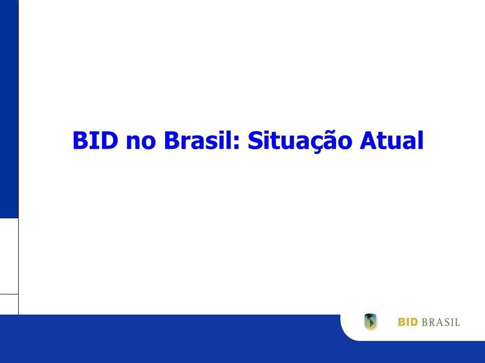 BID no Brasil: Situação Atual