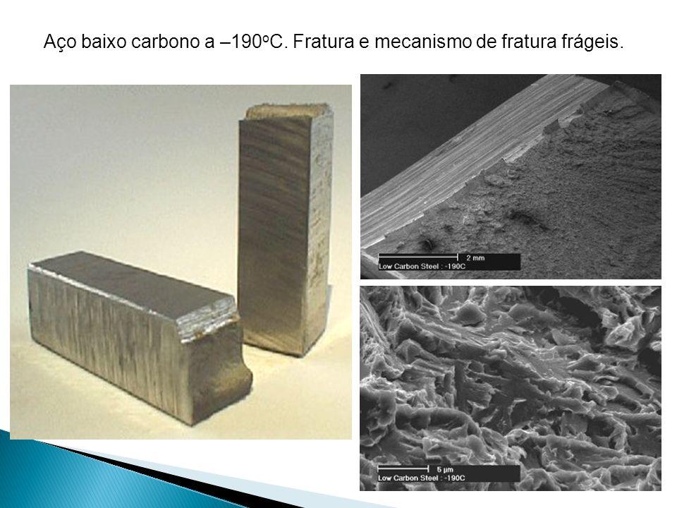 Aço baixo carbono a –190 o C. Fratura e mecanismo de fratura frágeis.