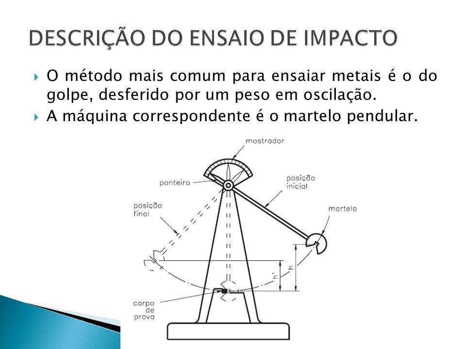 O método mais comum para ensaiar metais é o do golpe, desferido por um peso em oscilação. A máquina correspondente é o martelo pendular.