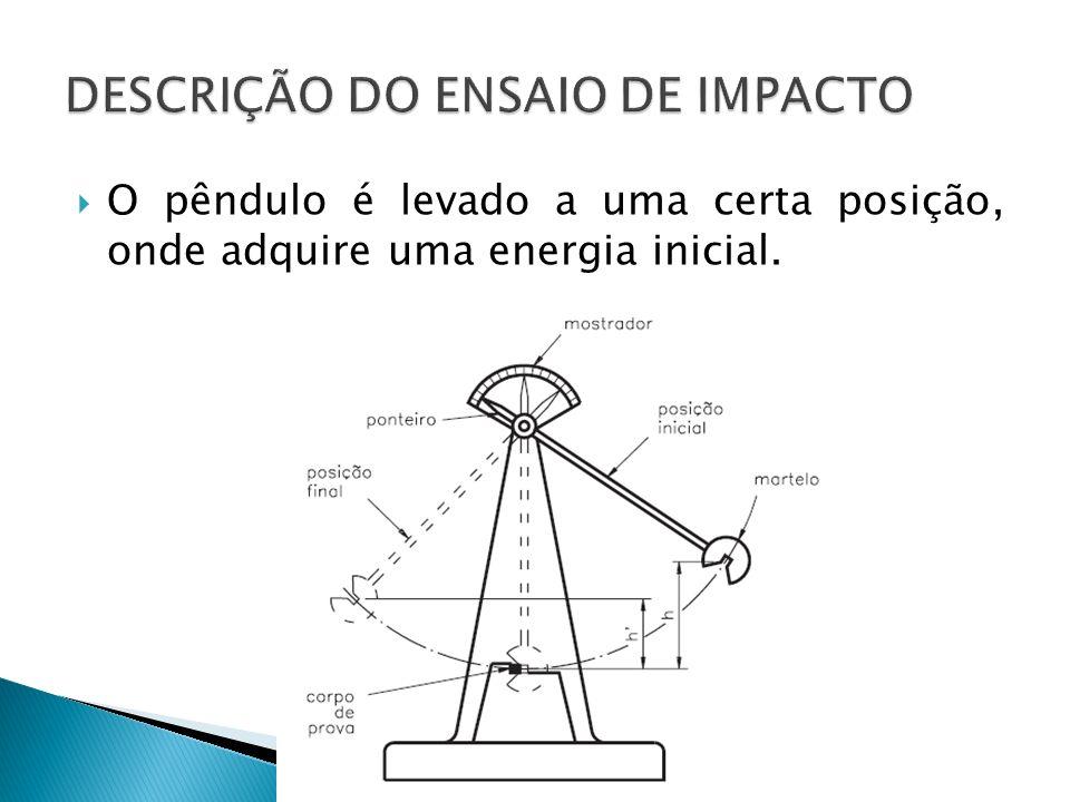 O pêndulo é levado a uma certa posição, onde adquire uma energia inicial.