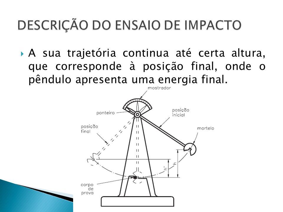 A sua trajetória continua até certa altura, que corresponde à posição final, onde o pêndulo apresenta uma energia final.