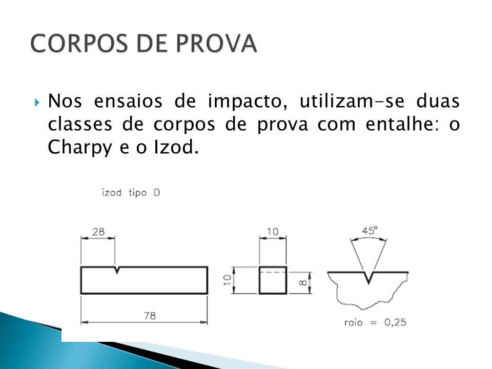 Nos ensaios de impacto, utilizam-se duas classes de corpos de prova com entalhe: o Charpy e o Izod.