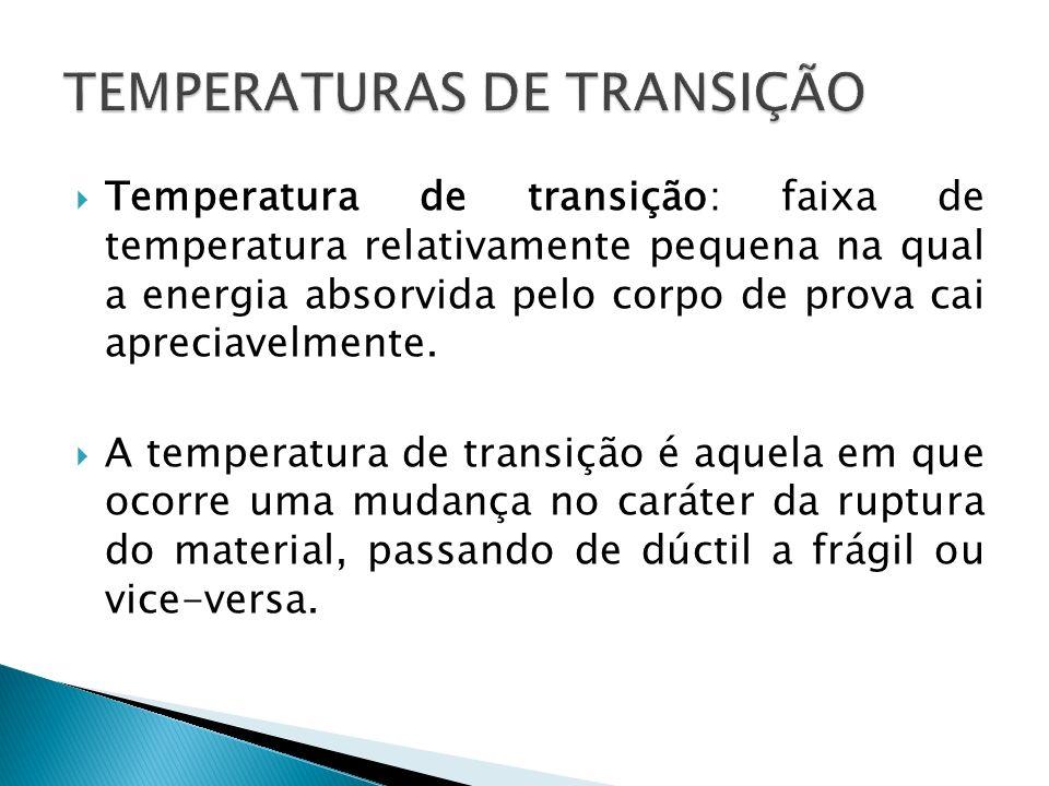 Temperatura de transição: faixa de temperatura relativamente pequena na qual a energia absorvida pelo corpo de prova cai apreciavelmente. A temperatur