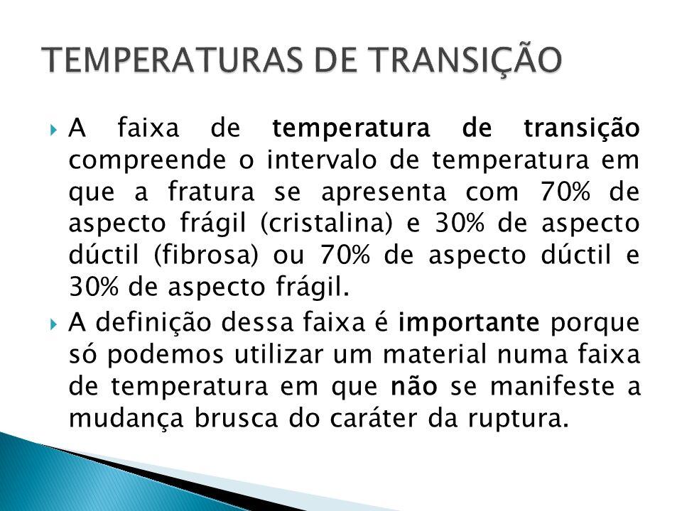 A faixa de temperatura de transição compreende o intervalo de temperatura em que a fratura se apresenta com 70% de aspecto frágil (cristalina) e 30% d