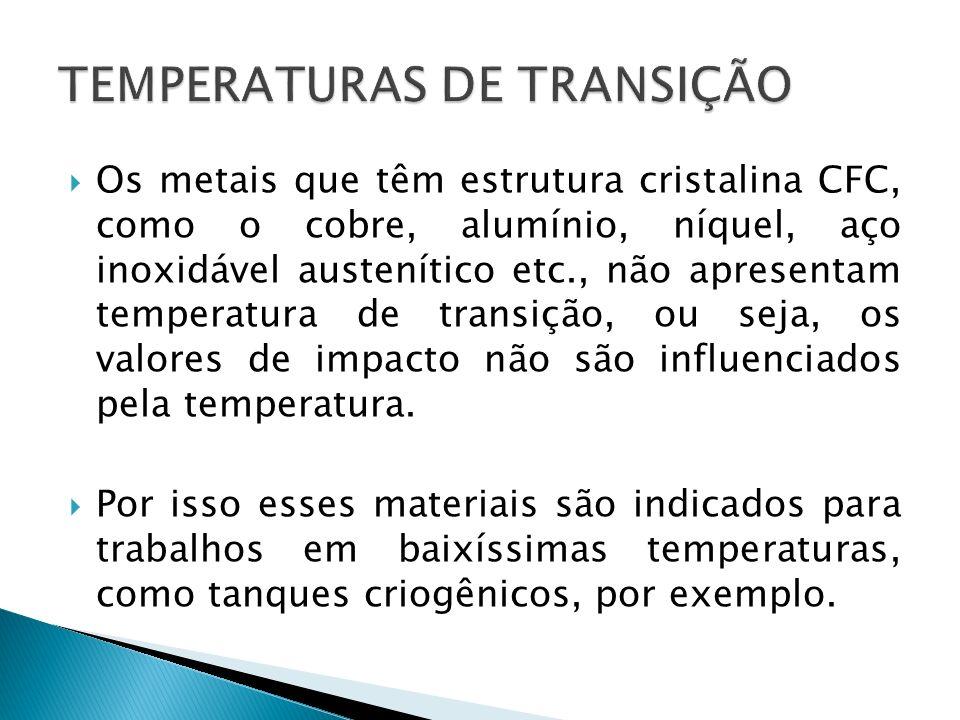 Os metais que têm estrutura cristalina CFC, como o cobre, alumínio, níquel, aço inoxidável austenítico etc., não apresentam temperatura de transição,