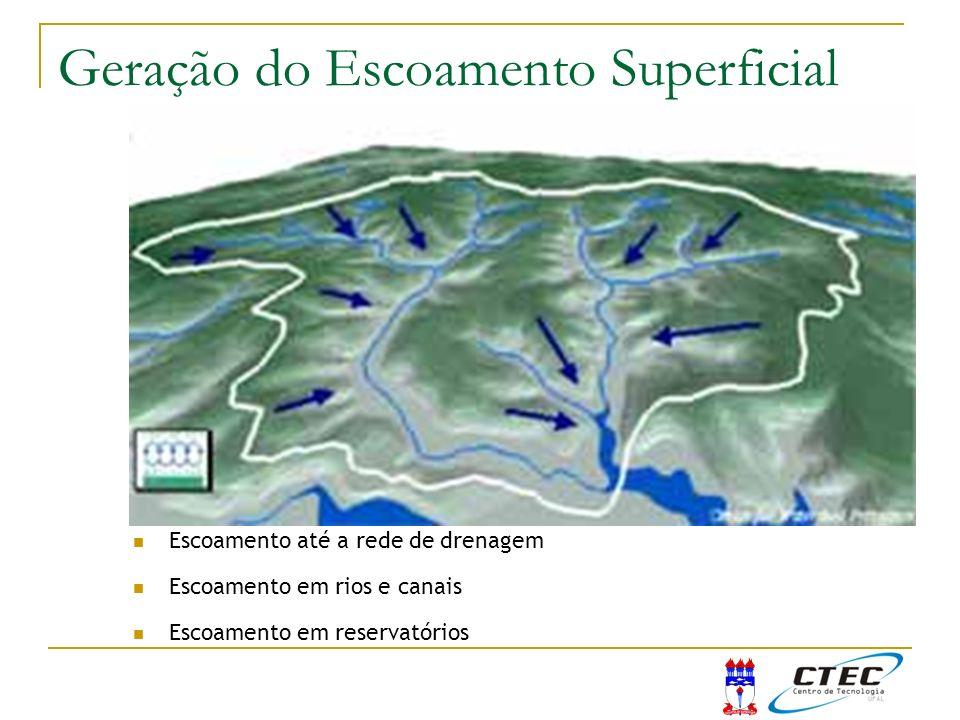 Geração de escoamento superficial Escoamento até a rede de drenagem Escoamento em rios e canais Escoamento em reservatórios Geração do Escoamento Supe