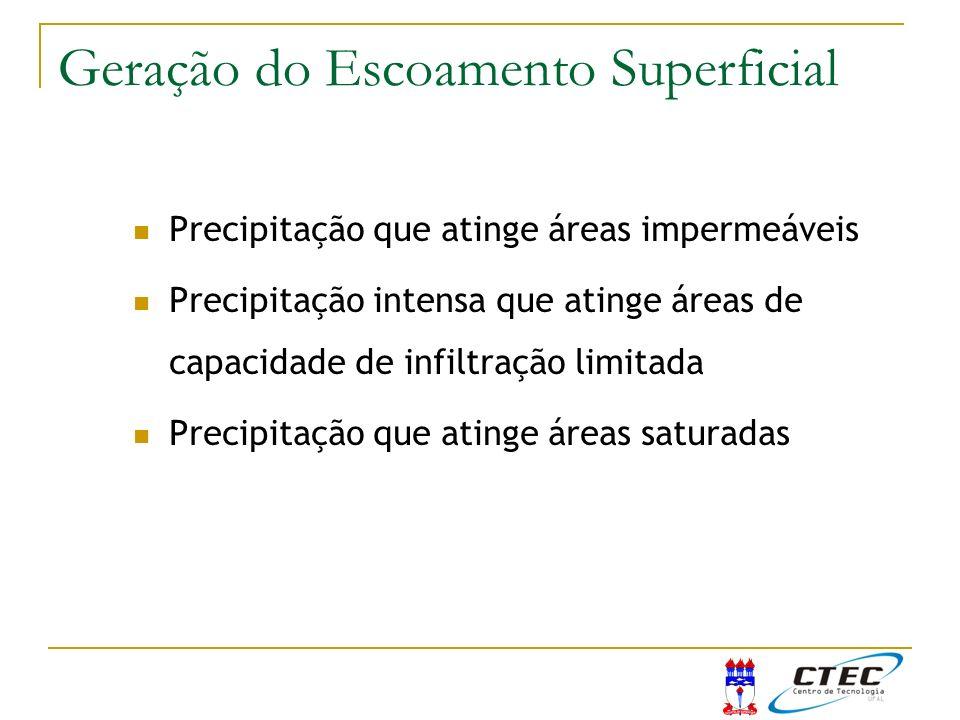 Precipitação que atinge áreas impermeáveis Precipitação intensa que atinge áreas de capacidade de infiltração limitada Precipitação que atinge áreas s