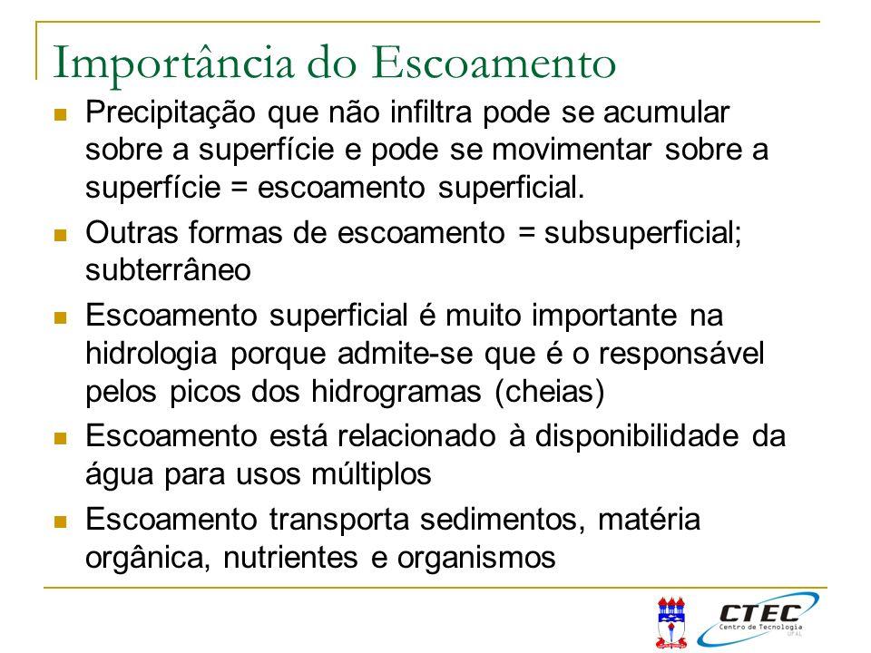 Substâncias conservativas Substância que não reagem, não alteram a sua concentração por processos físicos, químicos e biológicos, exceto a mistura.