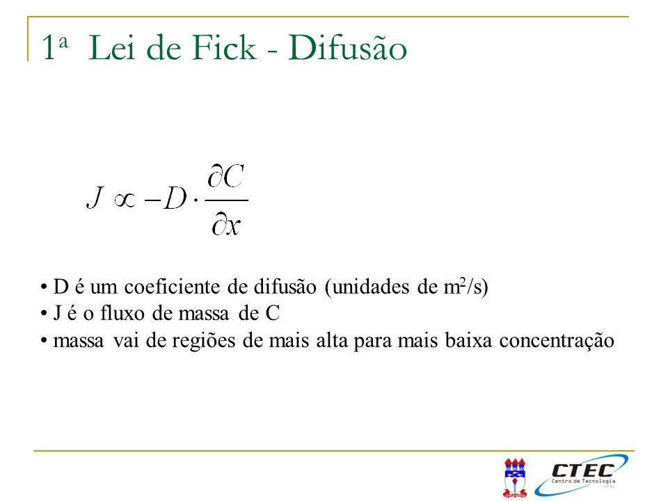 1 a Lei de Fick - Difusão D é um coeficiente de difusão (unidades de m 2 /s) J é o fluxo de massa de C massa vai de regiões de mais alta para mais bai