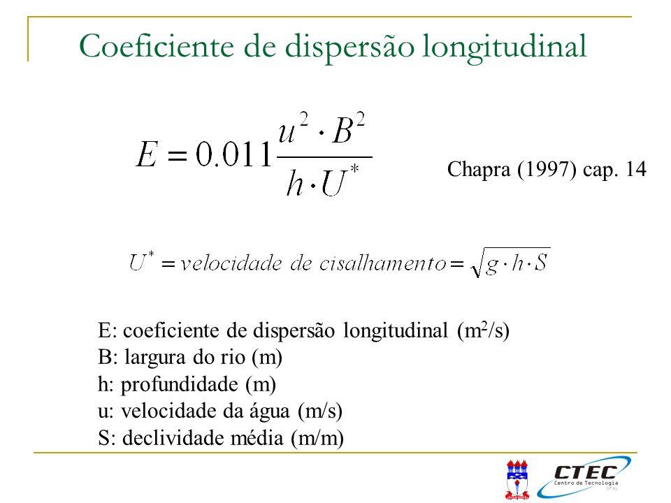 Coeficiente de dispersão longitudinal E: coeficiente de dispersão longitudinal (m 2 /s) B: largura do rio (m) h: profundidade (m) u: velocidade da águ