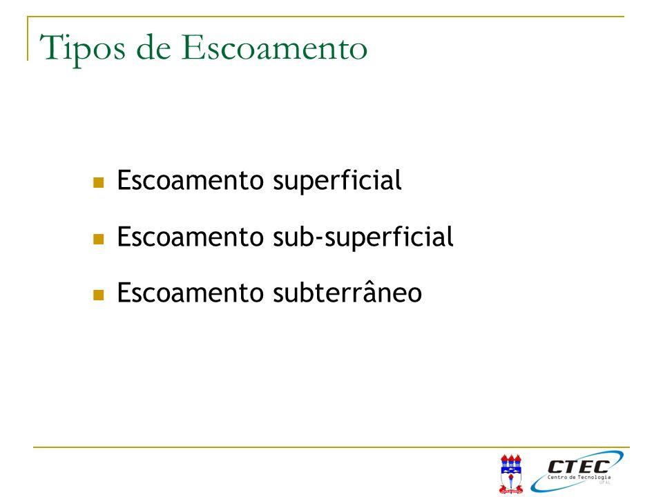 Escoamento superficial Escoamento sub-superficial Escoamento subterrâneo Tipos de Escoamento na bacia Tipos de Escoamento