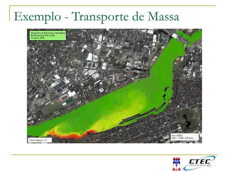 Exemplo - Transporte de Massa