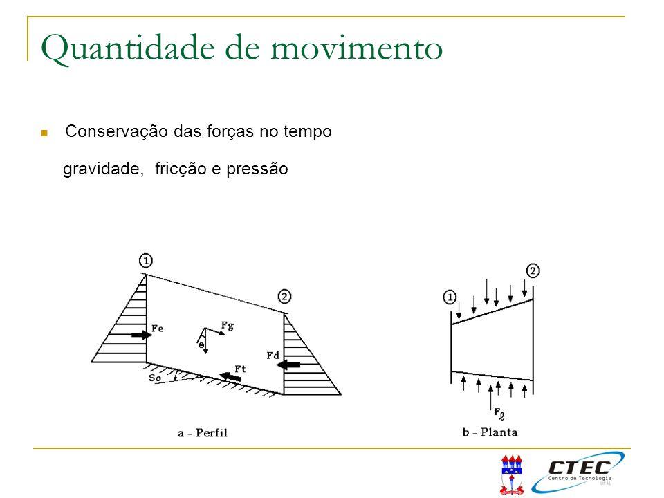Quantidade de movimento Conservação das forças no tempo gravidade, fricção e pressão