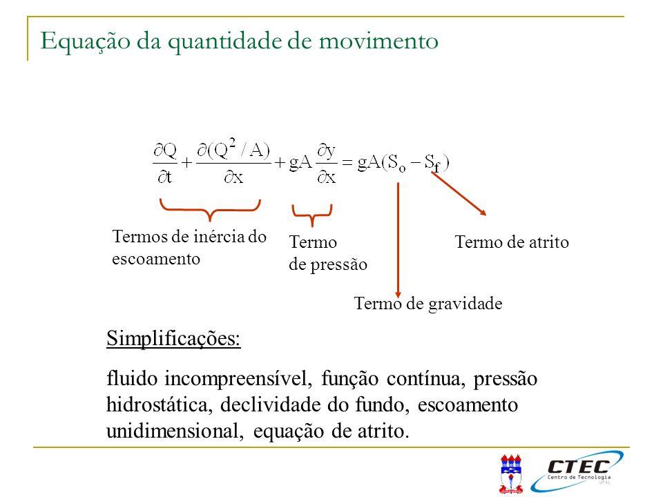 Equação da quantidade de movimento Termos de inércia do escoamento Termo de pressão Termo de gravidade Termo de atrito Simplificações: fluido incompre