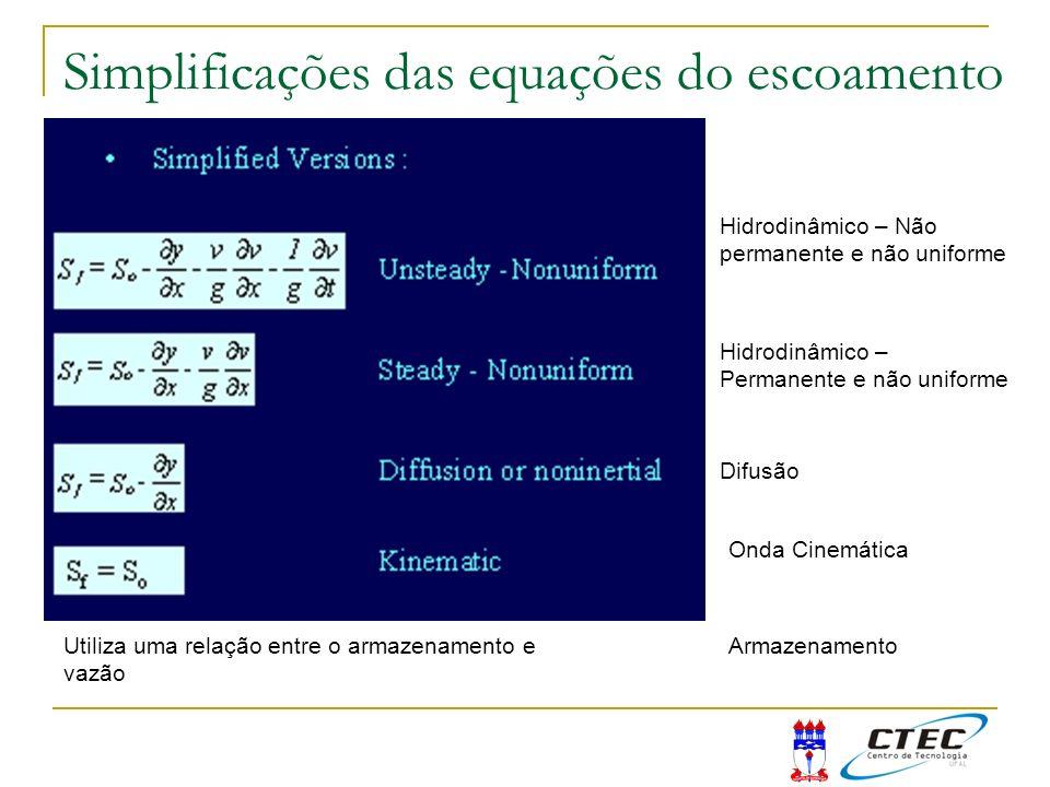 Simplificações das equações do escoamento Onda Cinemática Difusão Hidrodinâmico – Permanente e não uniforme Hidrodinâmico – Não permanente e não unifo