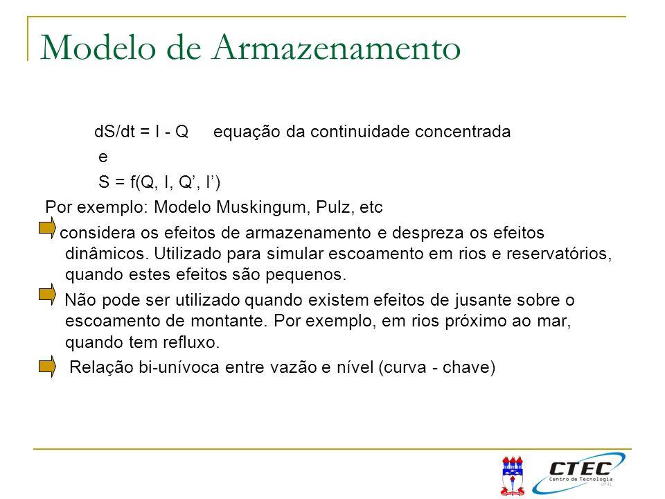 Modelo de Armazenamento dS/dt = I - Q equação da continuidade concentrada e S = f(Q, I, Q, I) Por exemplo: Modelo Muskingum, Pulz, etc considera os ef