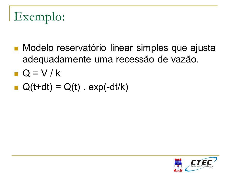 Exemplo: Modelo reservatório linear simples que ajusta adequadamente uma recessão de vazão. Q = V / k Q(t+dt) = Q(t). exp(-dt/k)