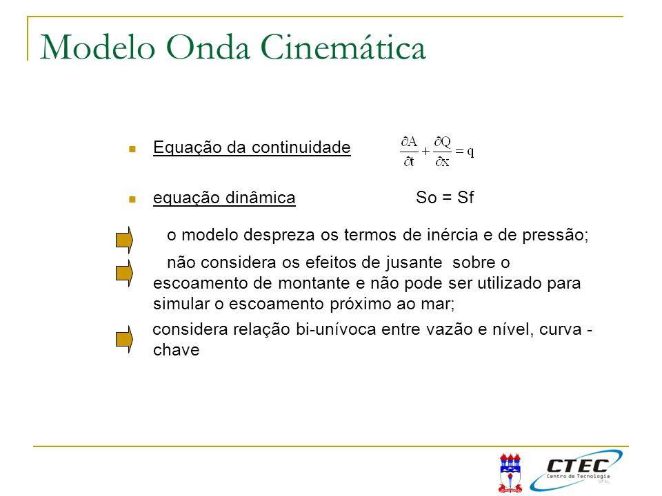 Modelo Onda Cinemática Equação da continuidade equação dinâmica So = Sf o modelo despreza os termos de inércia e de pressão; não considera os efeitos
